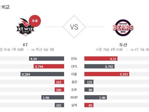 [이에스볼_KBO] 11월 13일 두산 KT  국내야구 Esball 스포츠 분석