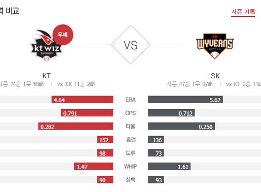 [이에스볼_KBO] 10월 16일 SK KT 국내야구 Esball 스포츠 분석