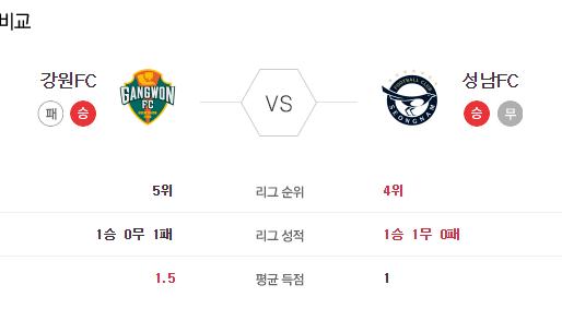 [이에스볼_K리그] 5월 23일 강원FC 성남FC  국내축구 Esball 스포츠 분석