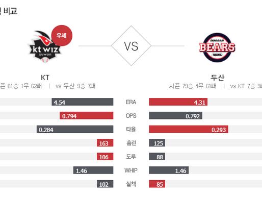 [이에스볼_KBO] 11월 12일 두산  KT 국내야구 Esball 스포츠 분석