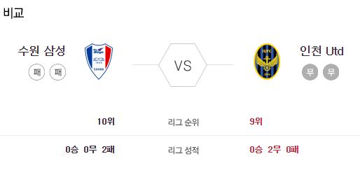 [이에스볼_K리그] 5월 23일 수원삼성 vs 인천유나이티드 국내축구 Esball 스포츠 분석