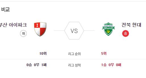 [이에스볼_K리그] 5월 16일 부산 vs 전북 국내축구 Esball 스포츠 분석