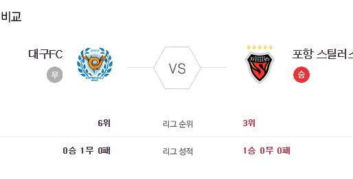 [이에스볼_K리그] 5월 16일 포항 vs 대구 국내축구 Esball 스포츠 분석