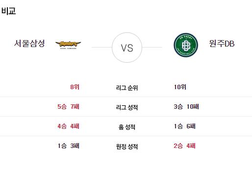 [이에스볼_KBL] 11월 11일 서울삼성 vs 원주DB 국내농구  Esball 스포츠 분석