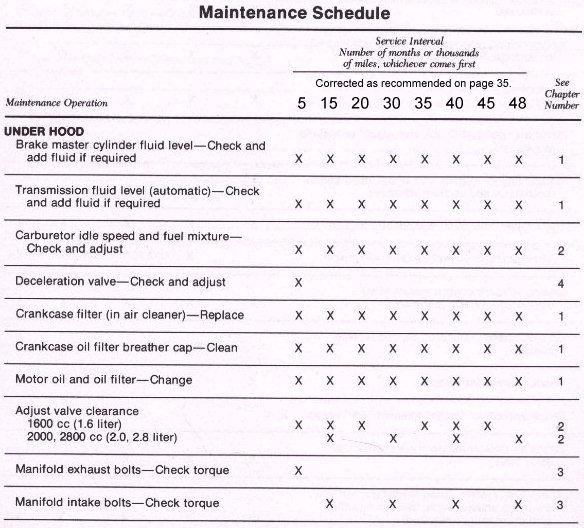 maintenance1.JPG
