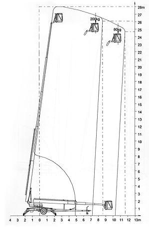 Teleskooppinostin kaavio 28m tekniset tiedo