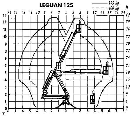 Leguan-125-kaavio.jpg