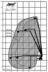 S70XDT_ulottumakaavio.jpg