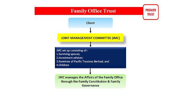 Family-trust-2.jpg