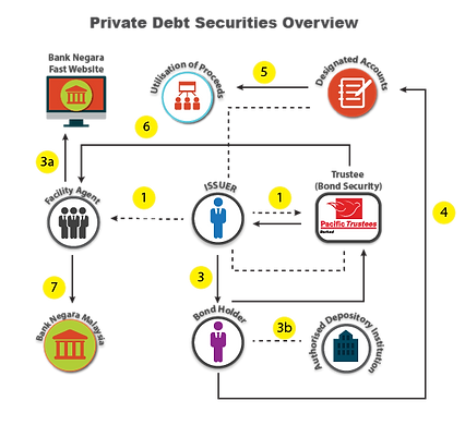 PDS-overview-1-01.png