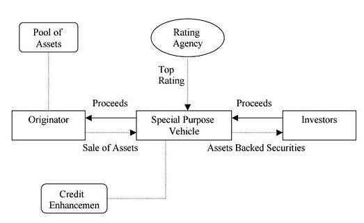 ABS-chart.jpg
