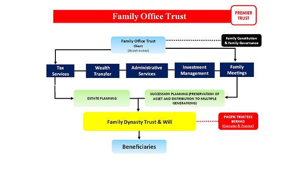 Family-Trust.jpg