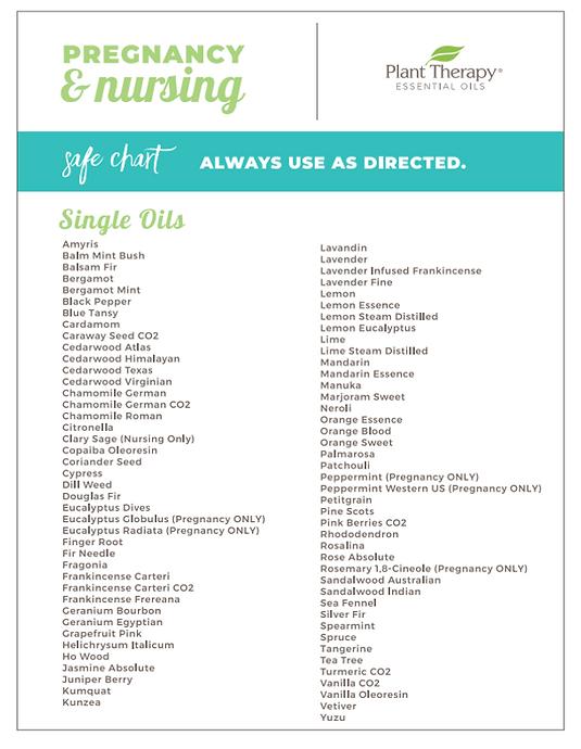Pregnancy&NursingSafeChart.png