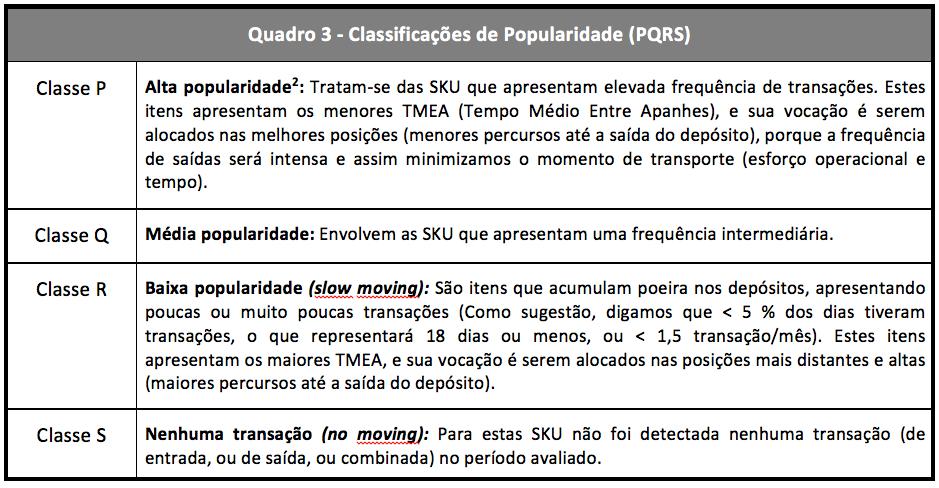 Classe PQR