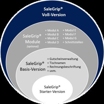 SaleGrip