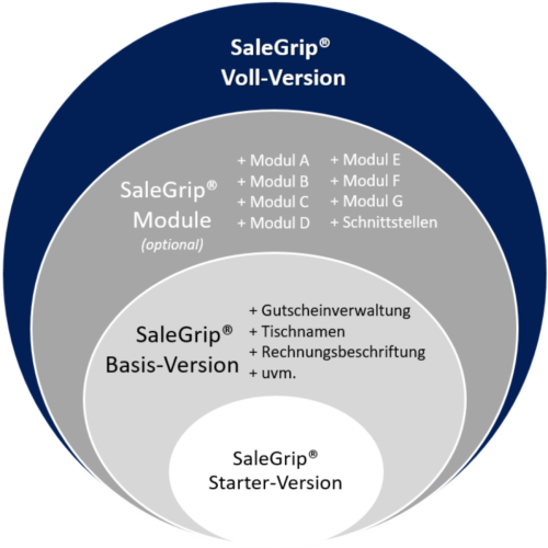 SaleGrip
