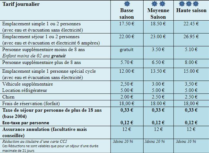 tarifs journalier enmplacement.png