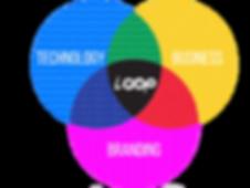 Patterned_3-Circle_Venn_Diagram-removebg