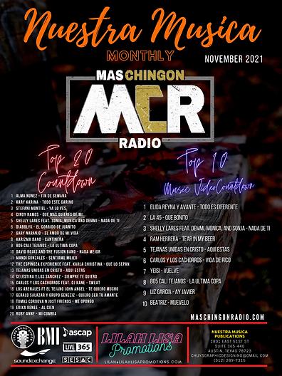 Nuestra Musica November 2021.png