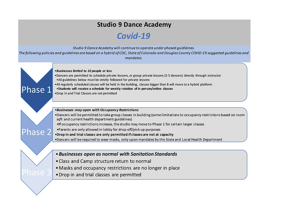 Studio 9 Phased Covid 19 guidelines pg1.