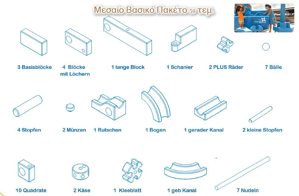 Starter Kit-Blue blog -Μεσαίο σετ με 50 τεμ.   Κωδ.P6953