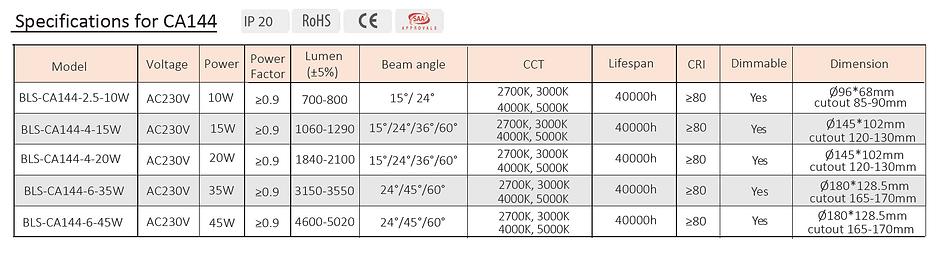 Blightsolution - clara 144 - led downlight