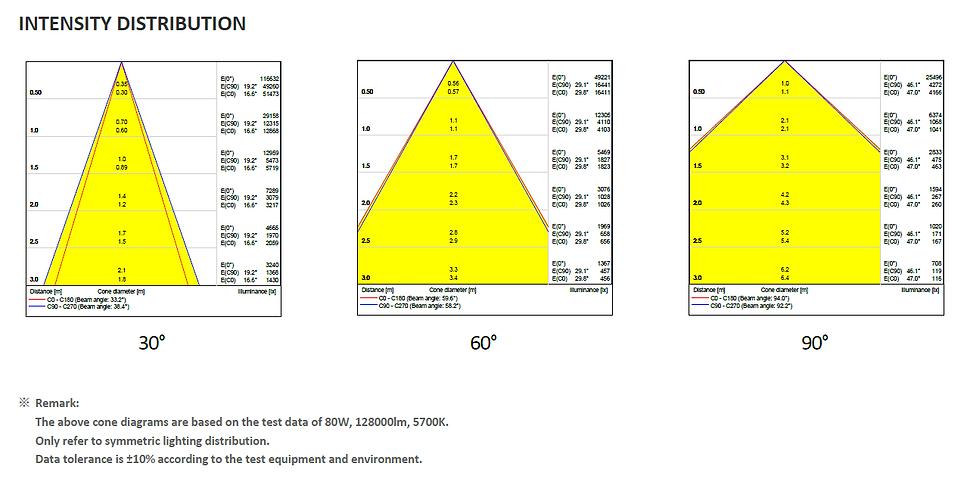 LLB2 -blightsolution - linear led - chemins lumineux
