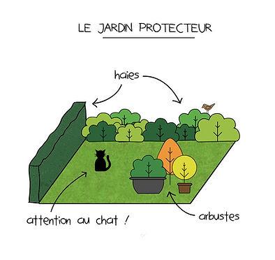 jardin protecteur oiseaux