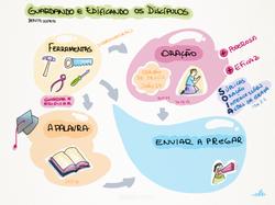 Benito_Lopez_-_Guardando_e_Edificando_o_discípulo.PNG