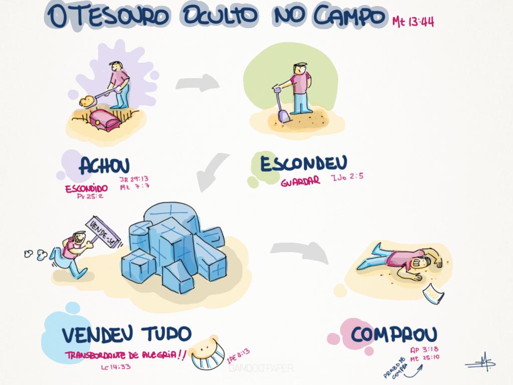 Parábolas_do_Reino_dos_Céus,_Tesouro_Oculto_no_Campo.png
