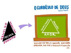 El_Currículum_de_Dios_-_Daniel_Baker.JPG