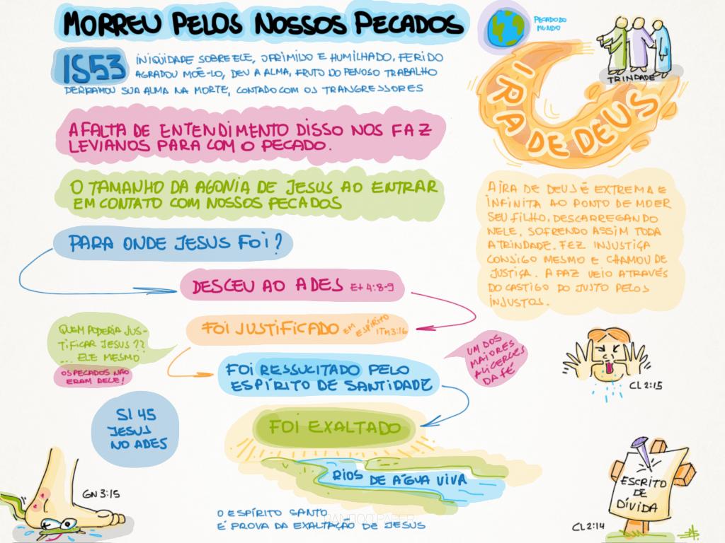 06_Morreu_Pelos_Nossos_Pecados.PNG