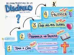 03_As_caracteristicas_de_um_discipulo.PNG