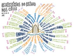 Mistérios_do_Reino.png