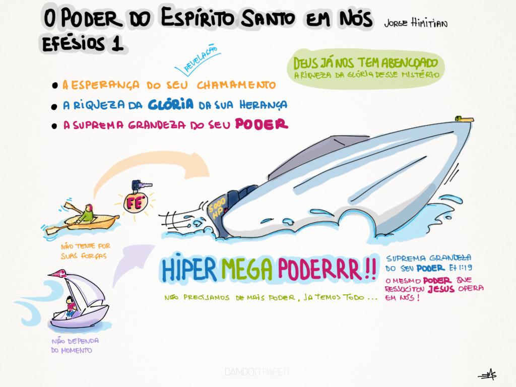 O_Poder_do_Espírito_Santo_em_nós_-_Jorge_Himitian.PNG