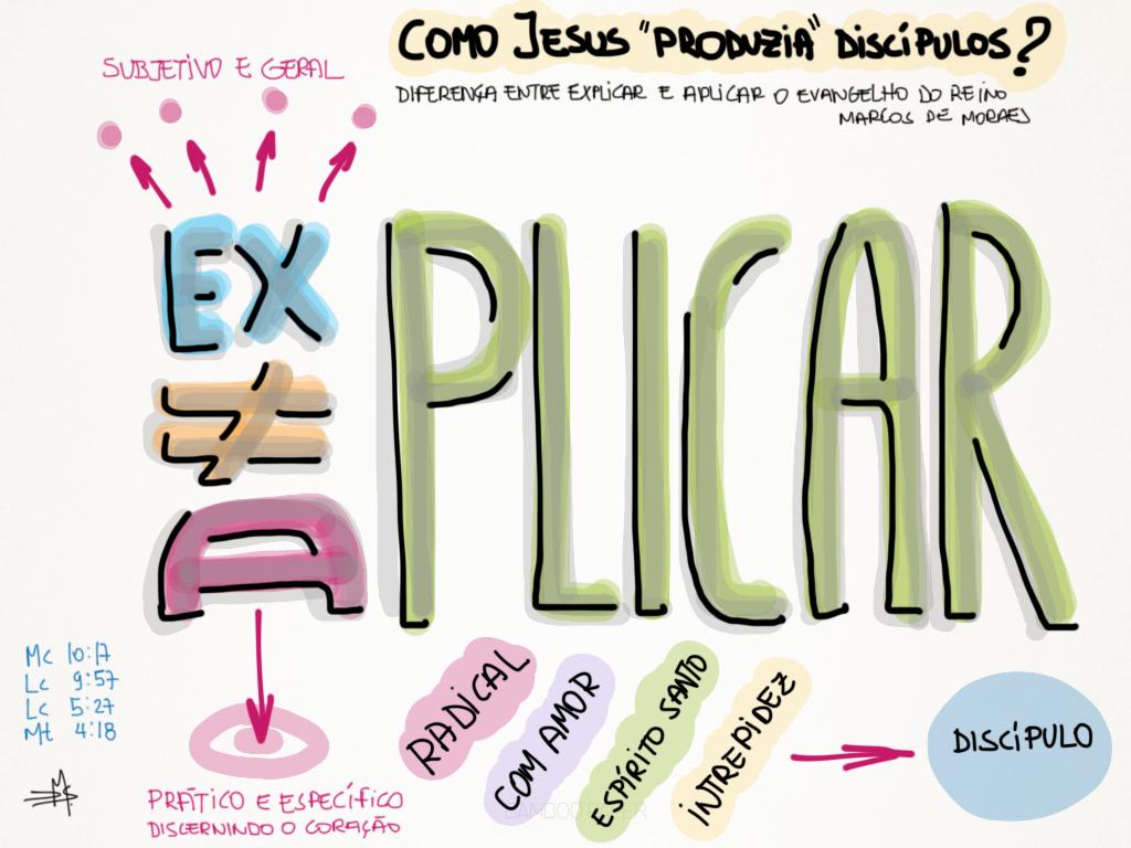05_Aplicacao_do_evangelho_do_reino.PNG