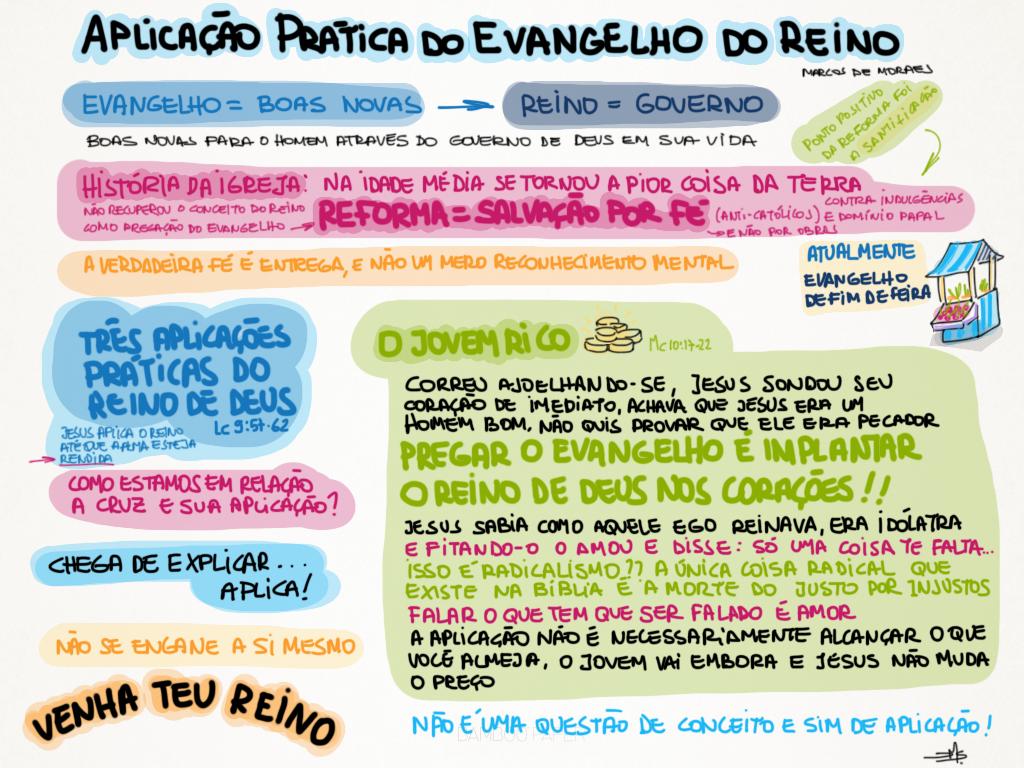 10_Aplicacao_Pratica_do_Evangelho_do_Reino.png