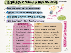 06_Discipulado_o_servico_de_fazer_discipulos.PNG