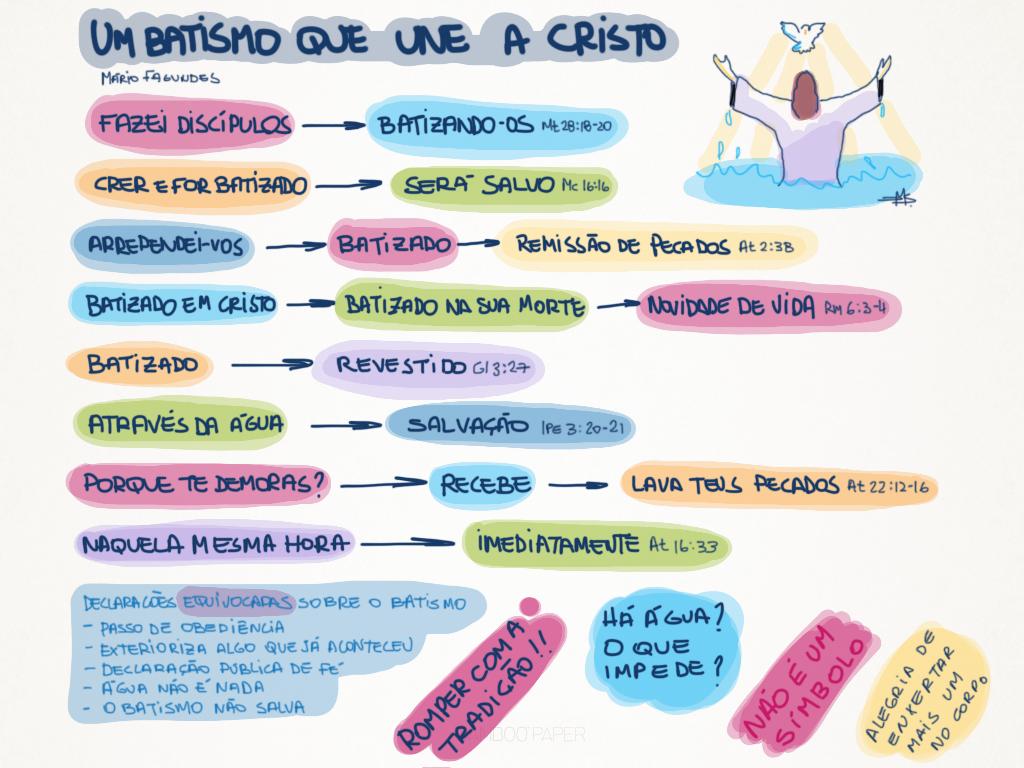 04_Um_Batismo_Que_Une_a_Cristo.PNG