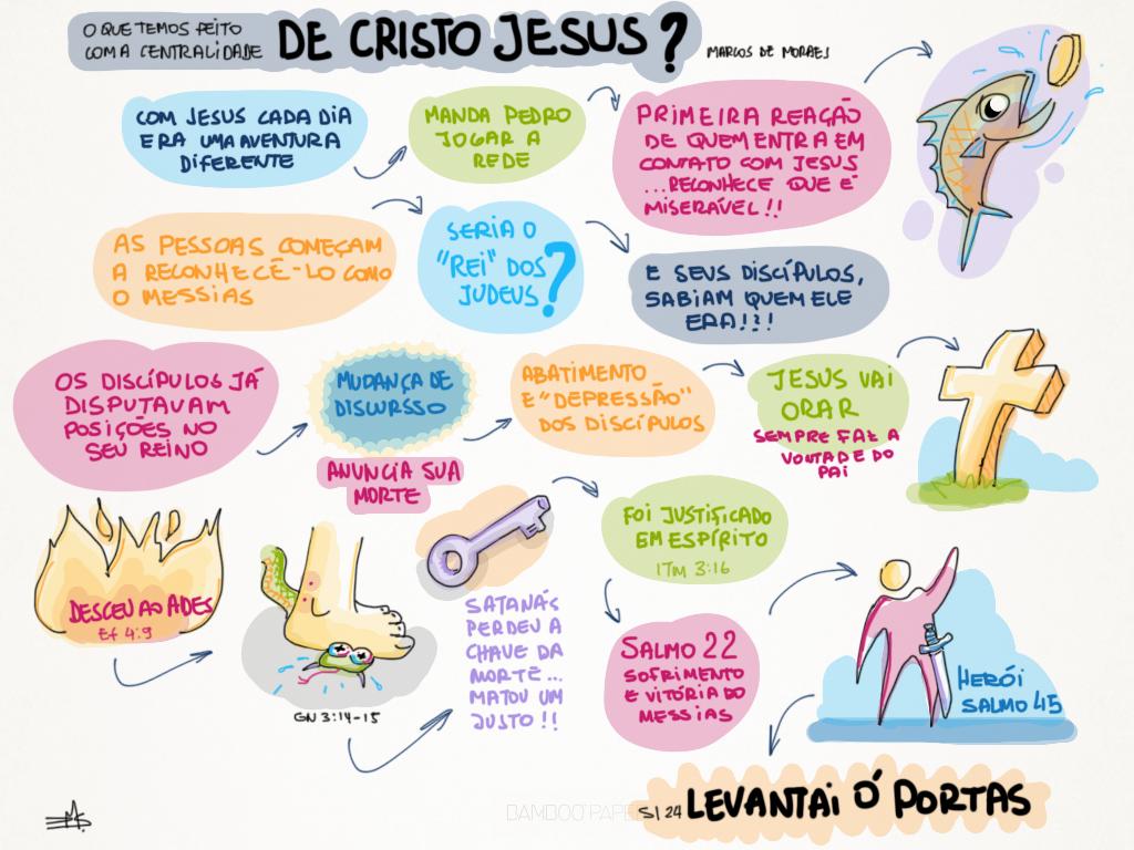 06-ComoACentralidadeDeCristoJesus.PNG