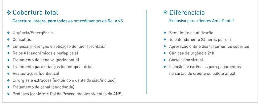 Amil Dental Cobertura.png