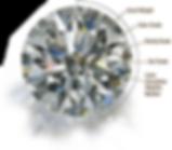 home_diamond_4cs_edited.png