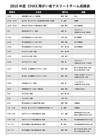 2019年度CHAX障がい者アスリートチーム成績表