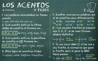 Los acentos o tildes en español. ProfeDeEle.es