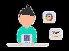 Cloud based enterprise software solutions company