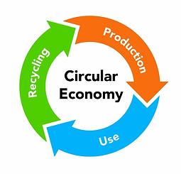 Circular Economy.webp