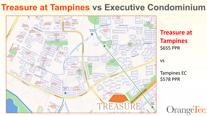 Land cost of Treasure at Tampines is low  Land cost of Treasure at Tampines is the same as the land cost of executive condominium