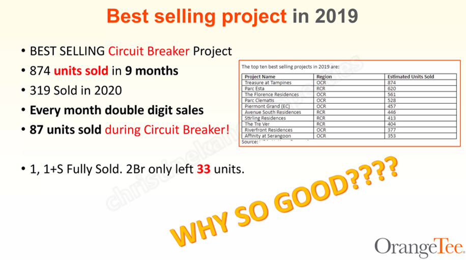 Best selling project in 2019  Treasure at Tampines is the Best selling property in 2019