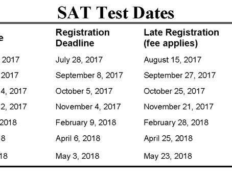SAT Test Dates for 2017-18