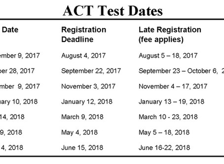 ACT Dates for 2017-18